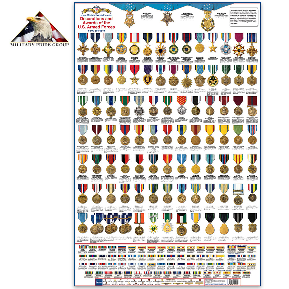 United states medals chart chkadels com survival camping gear